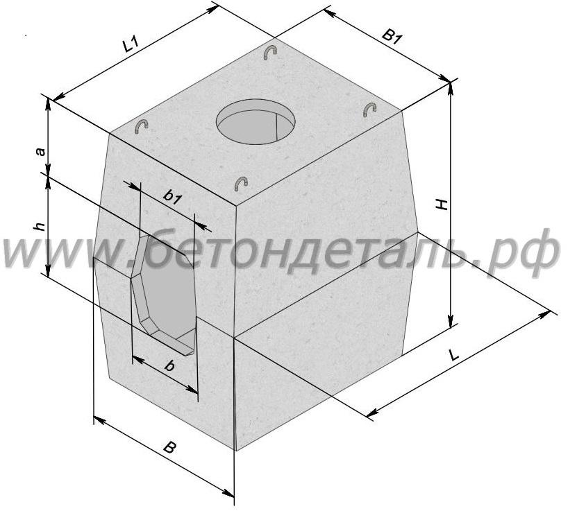 Кабельные колодцы ккс 2 плиты перекрытия цены витебске